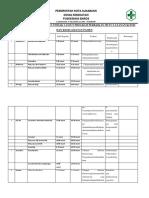 Evaluasi Perbaikan Mutu Layanan Klinjs
