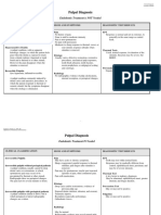 Endo Diagnotic Charts