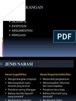JENIS KARANGAN