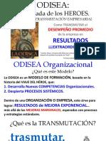 Filmina p018 ODISEA. Transmutacion Organizacional