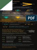 Interactive Updated Innovation Center Fact Sheet