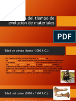 Evolucion de Los Materiales