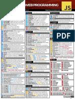 Javascript Cheatsheet Pag2