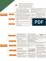Actividad 2- Estructura y Disposiciones Generales de La Ley- Cuadro Sinóptico- Cruz Miriam