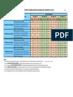 6 - Tabla de rendimientos en tabiques.pdf
