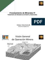 Residuos Mina VE 1