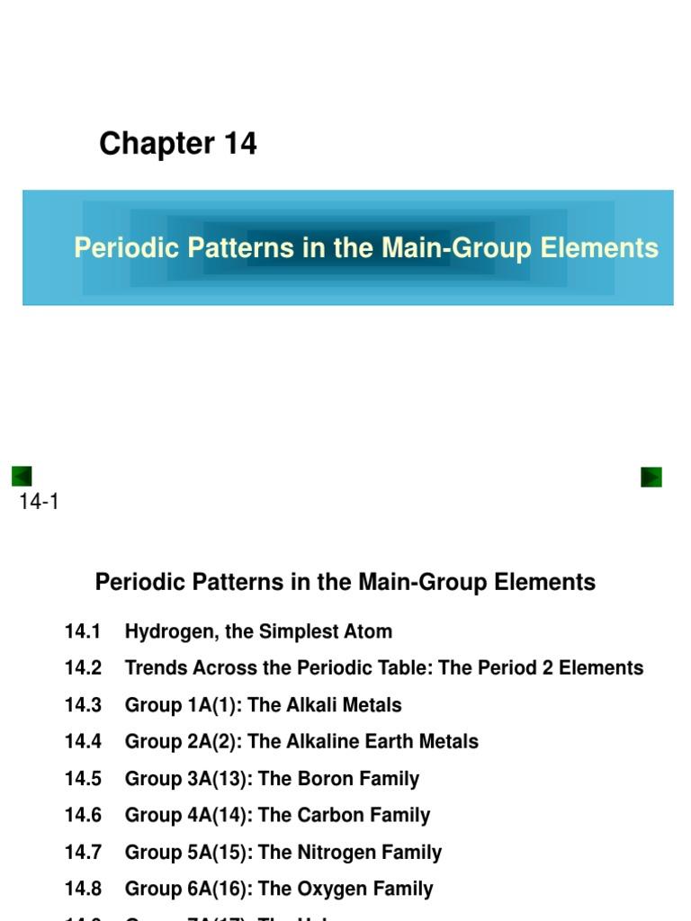 Ch14 Lecture 6e Final Hydride Hydrogen
