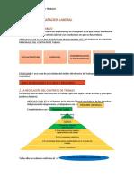 Tema1 La Contratacion Laboral