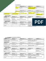 plafinicador SECUENCIA DE SESIONES DE APRENDIZAJE.docx