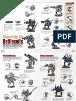 Converting Tau Battlesuits