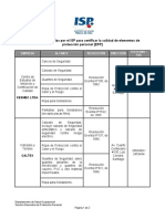 Empresas Autorizadas Para Certificar EPP