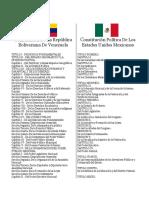 Comparacion Mexico Venezuela En Su constitucion