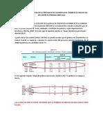 Evolución de La Pobreza en La Provincia de Chumbivilcas 2009-2013