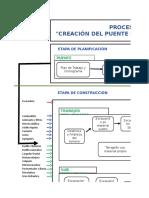 Diagrama de Flujo de Procesos y Subprocesos SAN FERNANDO