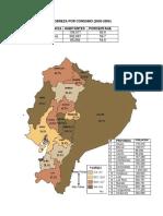 Indices de Pobreza 2