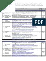 Schedule Soc 202 Fall 2010