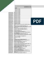 Guarderias IMSS CDMX 26.09
