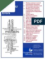 Top 20 GSU Grammar Errors