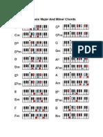 24 Acordes mayores y menores.pdf