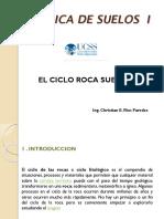 1 Cliclo Roca Suelo