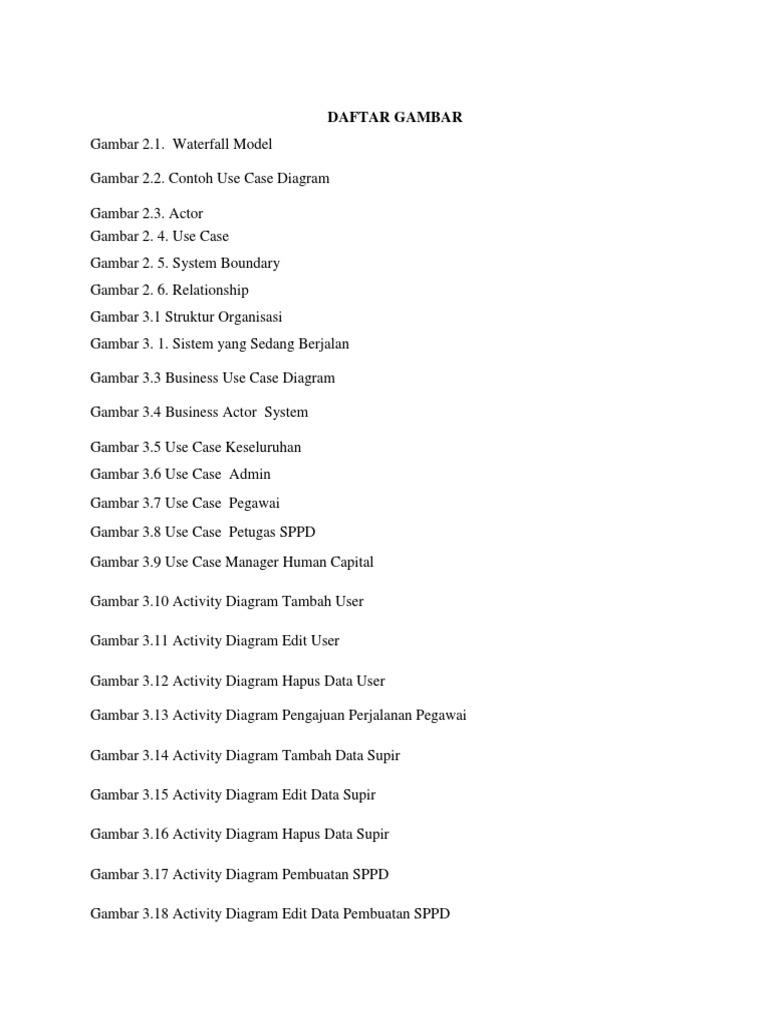 Daftar gambarv gambar ccuart Gallery