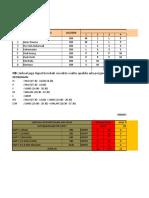 jadwal IGD (Autosaved)