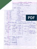 EI6702 LDCS Lecture Notes Unit 2