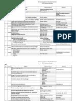 bab 1-2 dokumen