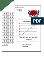 Wideband Tabela Resposta