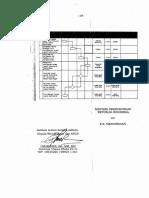 PM._No._61_Tahun_2012_S.O.P.pdf