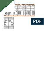 Taller Excel, 18 De Octubre 2017