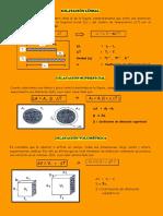 Formulario de Dilatación