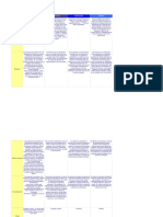 12.-Material de Lectura Complementario 3Comparacion Coaching