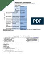 assessing-dehydration-chart-msword-485697997.doc