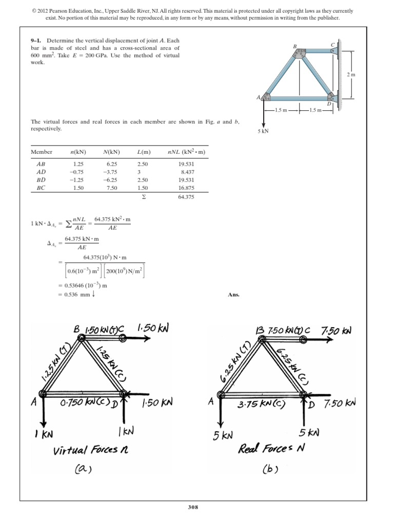 Docslide Solutions 8th Ed Structural Analysis Chapter 9