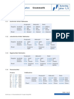 srp1-2-grammatik.pdf