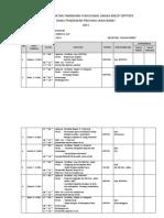 Jurnal Kegiatan Tambahan Fungsional Angka Kredit Bpptkpk Dinas Pendidikan Provinsi Jawa Barat