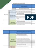 Guía de Diagnóstico TRL