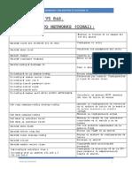 Comandos CCNA 1 y 2 V5 RS.pdf