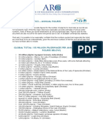 ARC Pilgrimage Statistics 155m 11-12-19