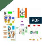 Alba_Lucy_Actividad2.pdf.docx
