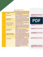 Outline academic writing