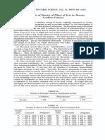 Measurement of Density of Fibers of Jute by Density Gradient Column