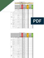 Matriz de Identificación de Peligros, Evaluación de Riesgos y Control (ES)