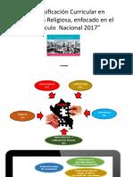 PPT DIVERSIFICACIÒN CURRICULAR.pptx