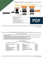 03. Sabado Apoyo y Ejercicio Tutoria Diagrama CxPrc E.C (2).docx