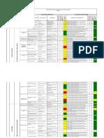 Copia de Matriz de Identificacion de Peligros y Evaluacion de Riesgos Empresa de Aseo