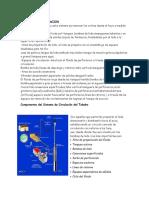 Componentes Del Sistema de Circulación Del Taladro