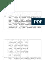 55407336-CUADRO-COMPARATIVO-4.doc