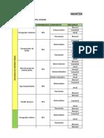 Mantenibilidad de Equipos de Planta de Harina